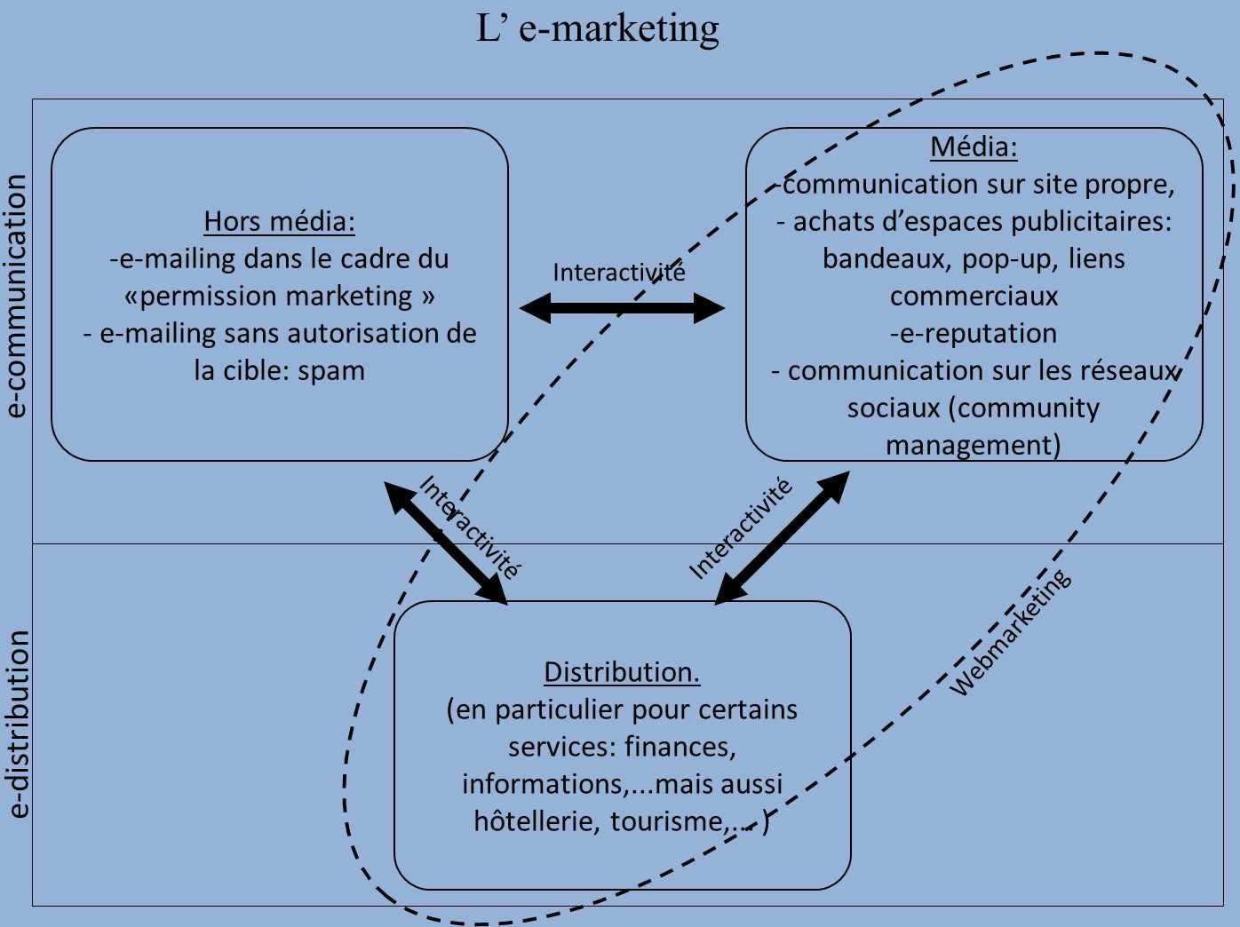 Jj Cariou e-marketing marketing digital